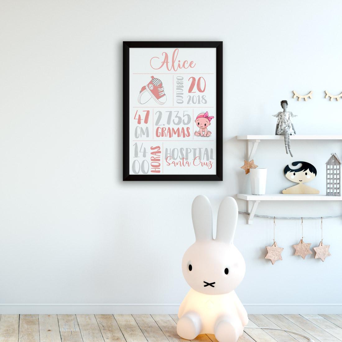 Quadro Decorativo Infantil Nascimento Rosa